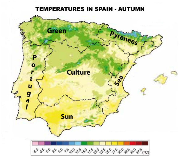 Temperatures in Spain Autumn