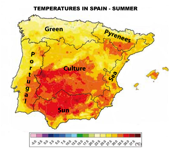 Temperatures in Spain Summer