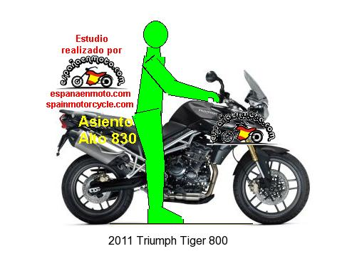 Spain Motorcycle Motorcycle Rental And Routes On Spain